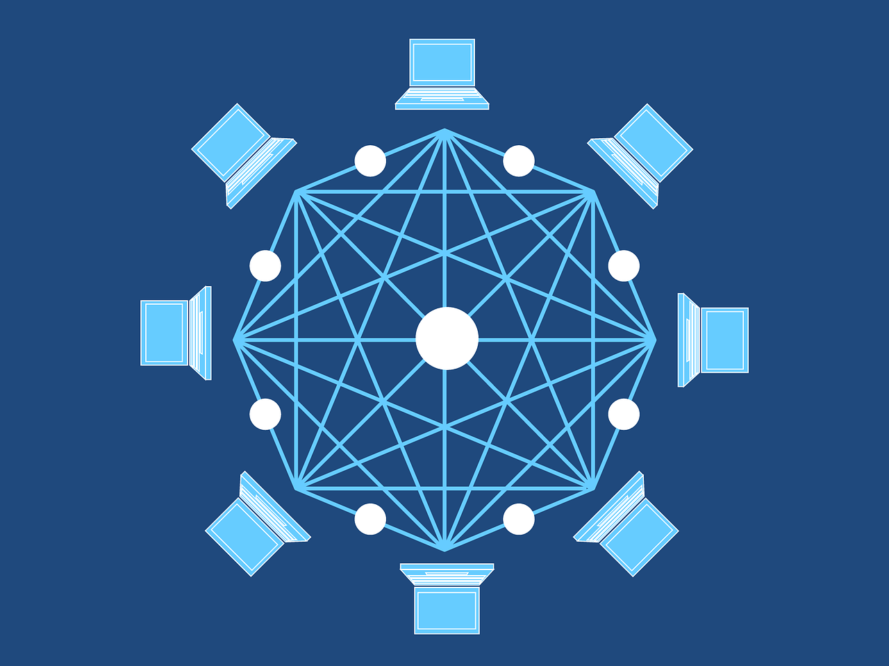 Enterprise Blockchain Hyperledger